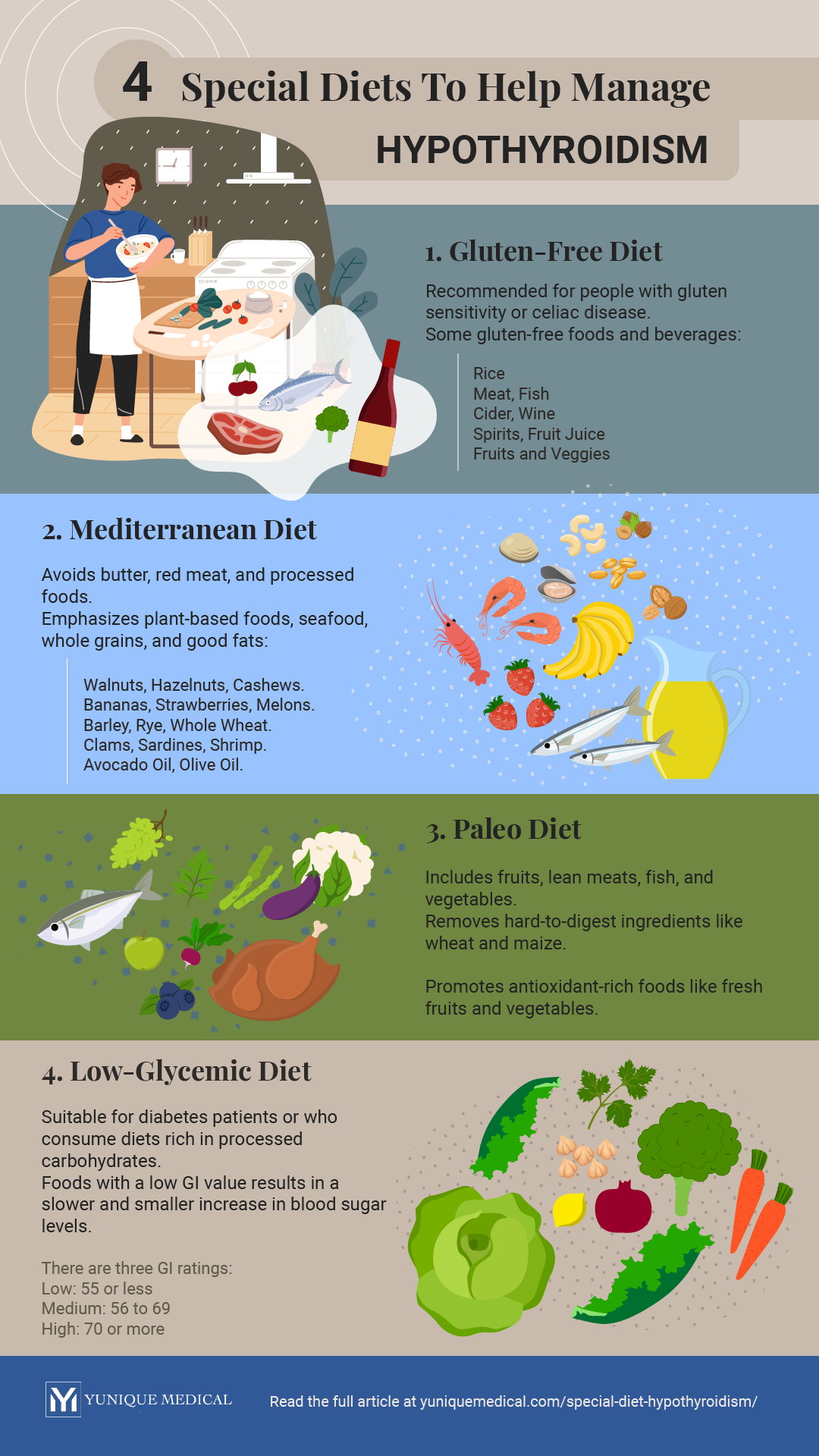 Infographic | YM_PIN_infog_4 special diets for hypothyroidism-01